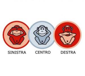 destra-centro-sinistra